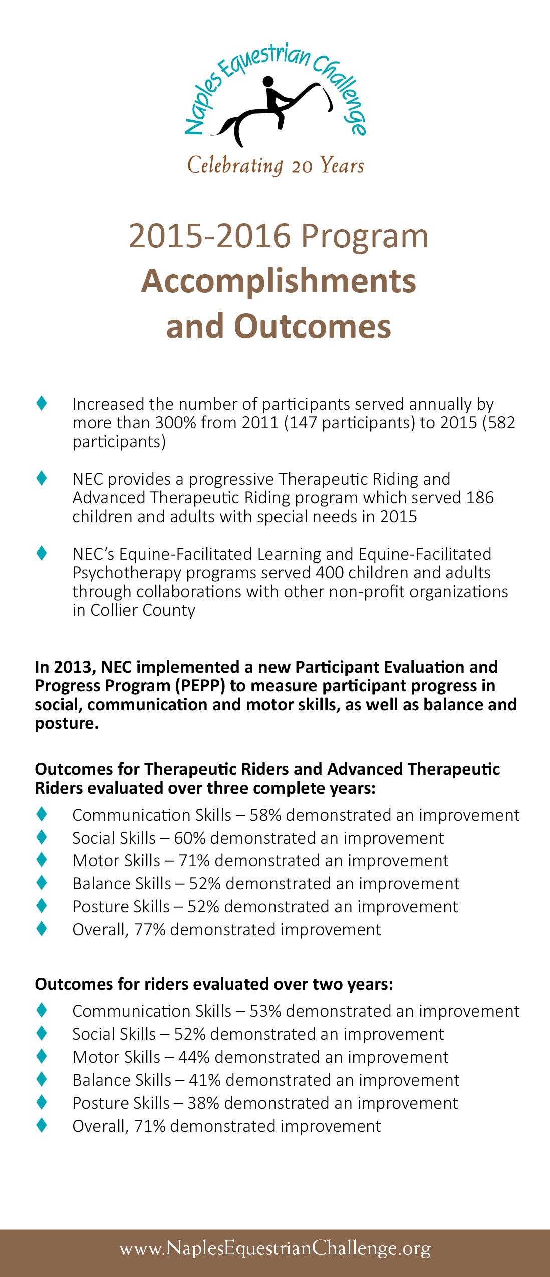 100886 NEC Fun Facts Card FNL4